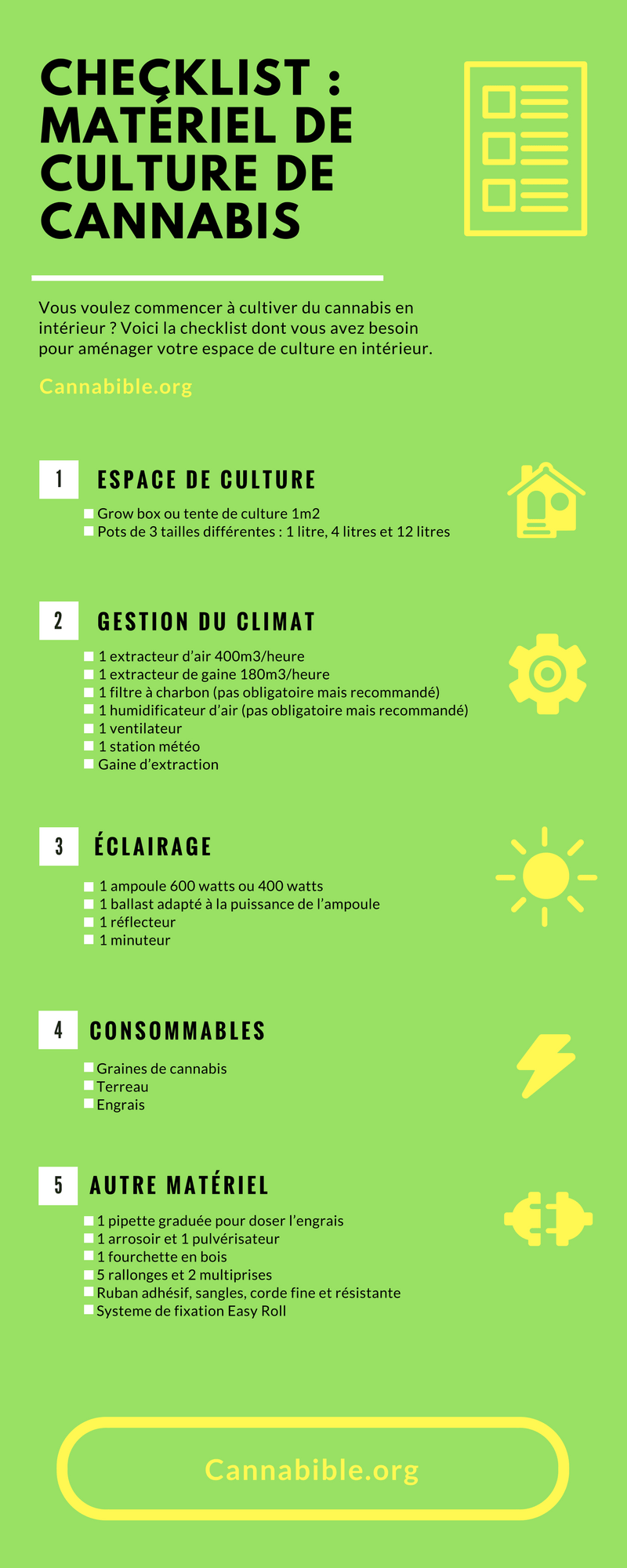 tlchargez la checklist du matriel pour culture de cannabis en intrieur